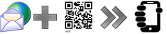Send Email QR Code Dispatch