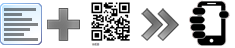 SMS QR Code Connection
